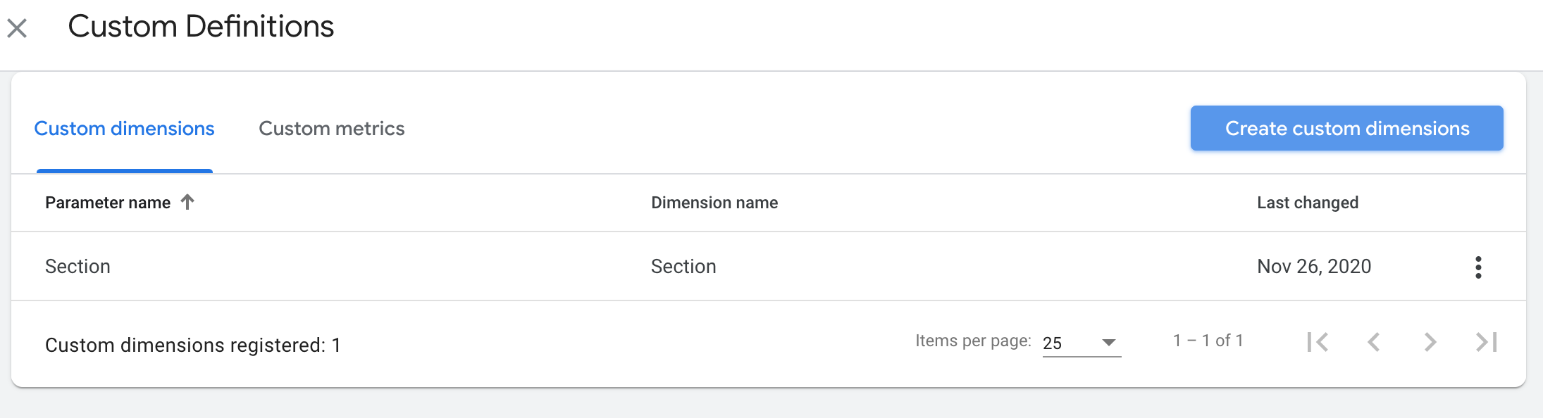custom definition shows custom dimensions registered one