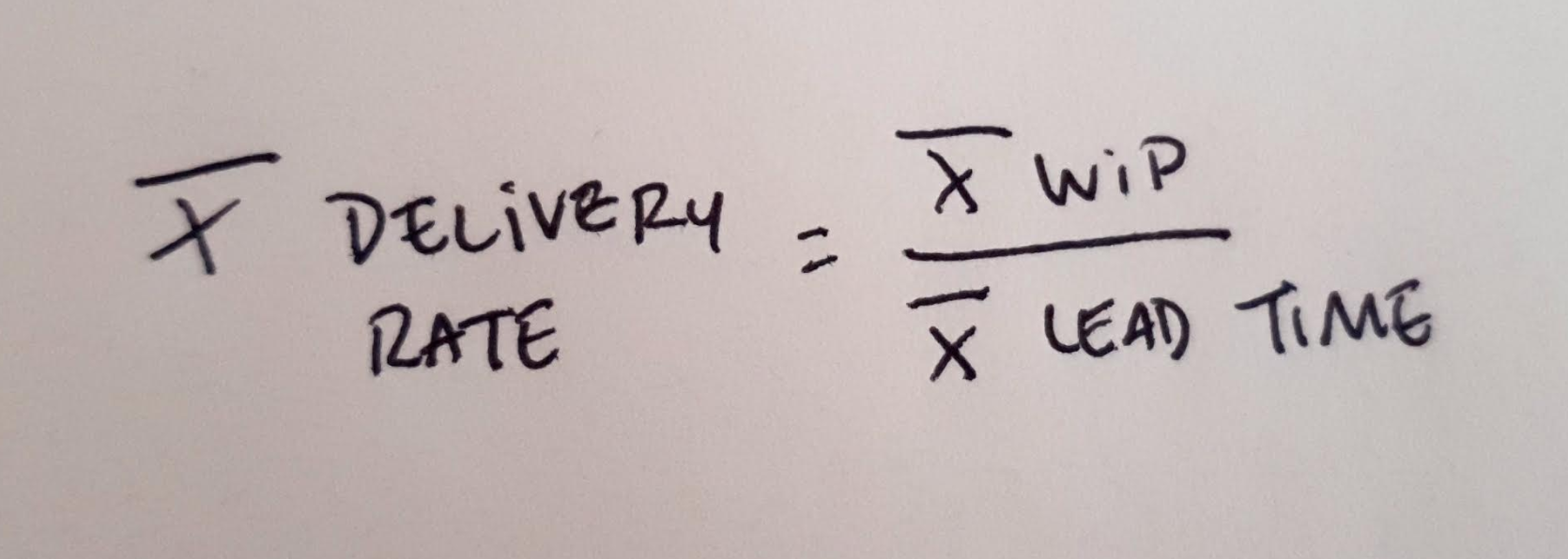 drawing of the formula to calculate delivery rate