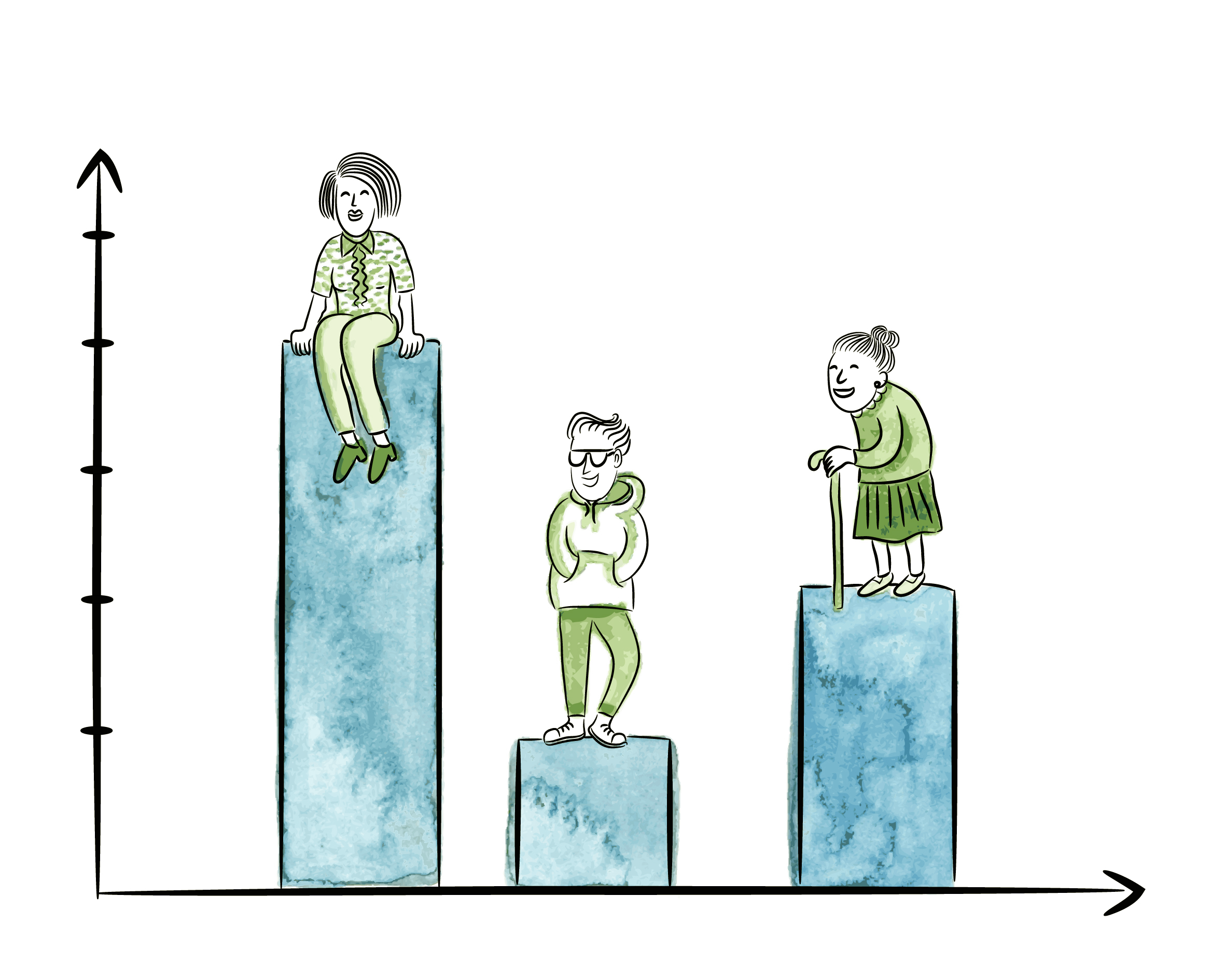 people of different ages standing on top of each ones of the bars in a chart