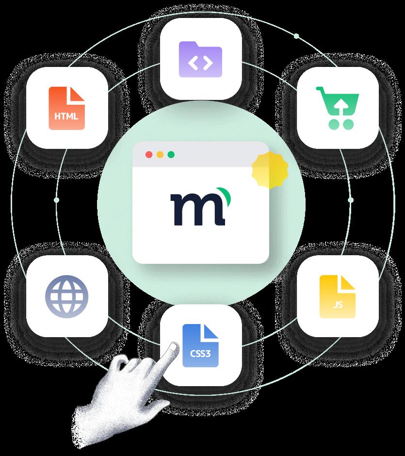 infografia modyo services