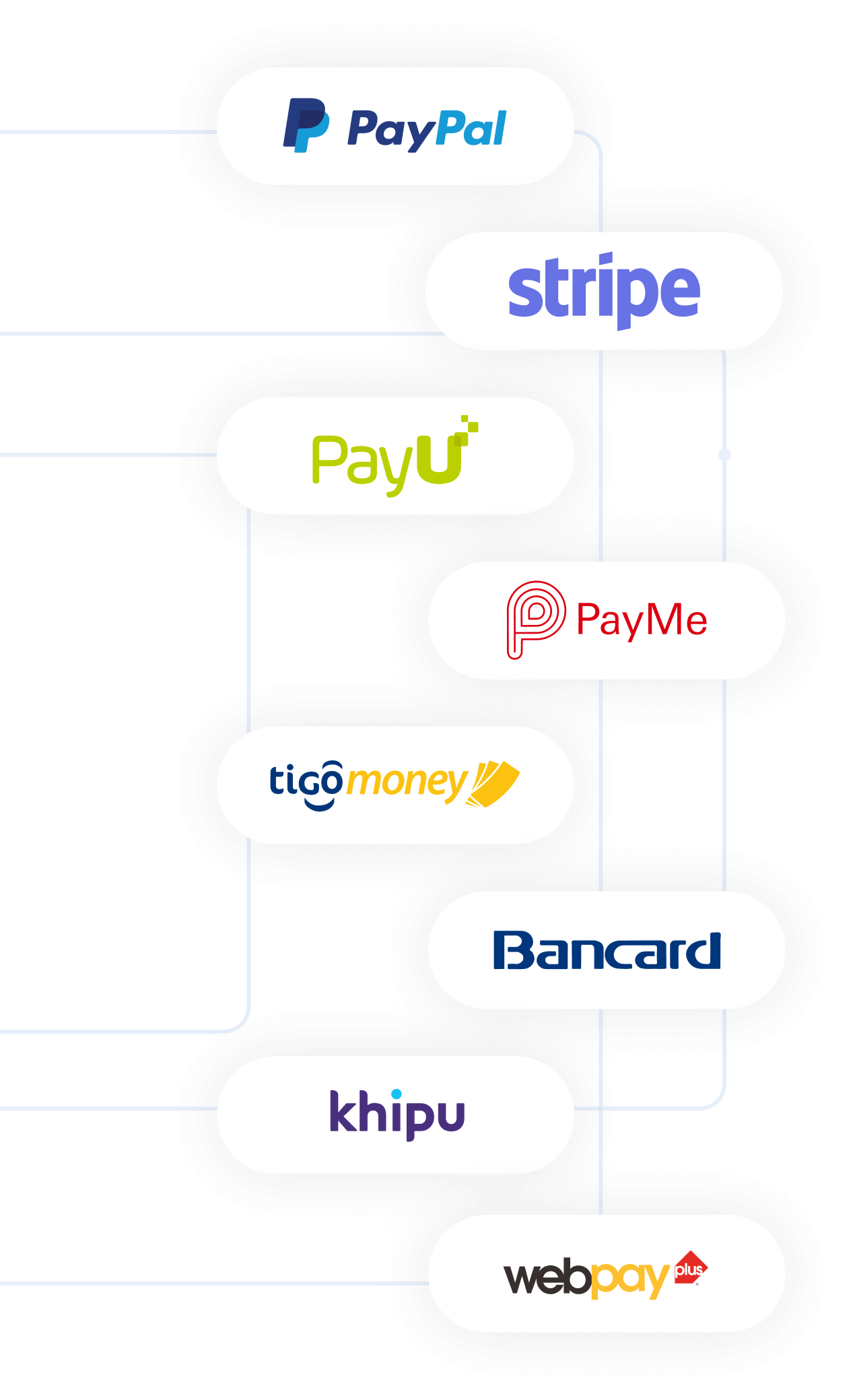 payments and commerce modyo platform